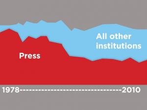 Partisanship Infographic